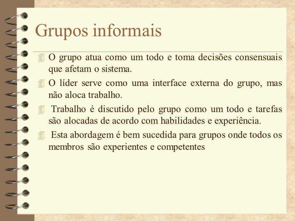 Grupos informais O grupo atua como um todo e toma decisões consensuais que afetam o sistema.