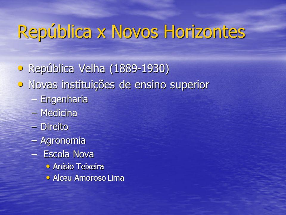 República x Novos Horizontes