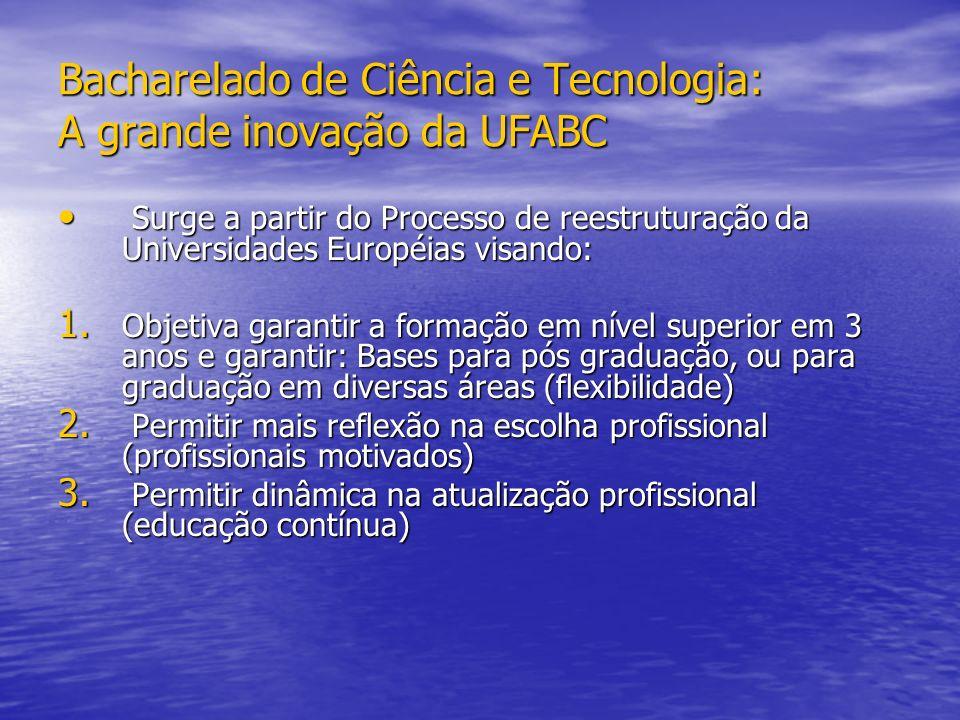 Bacharelado de Ciência e Tecnologia: A grande inovação da UFABC