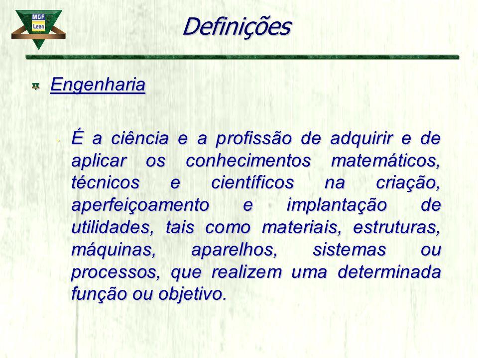 Definições Engenharia