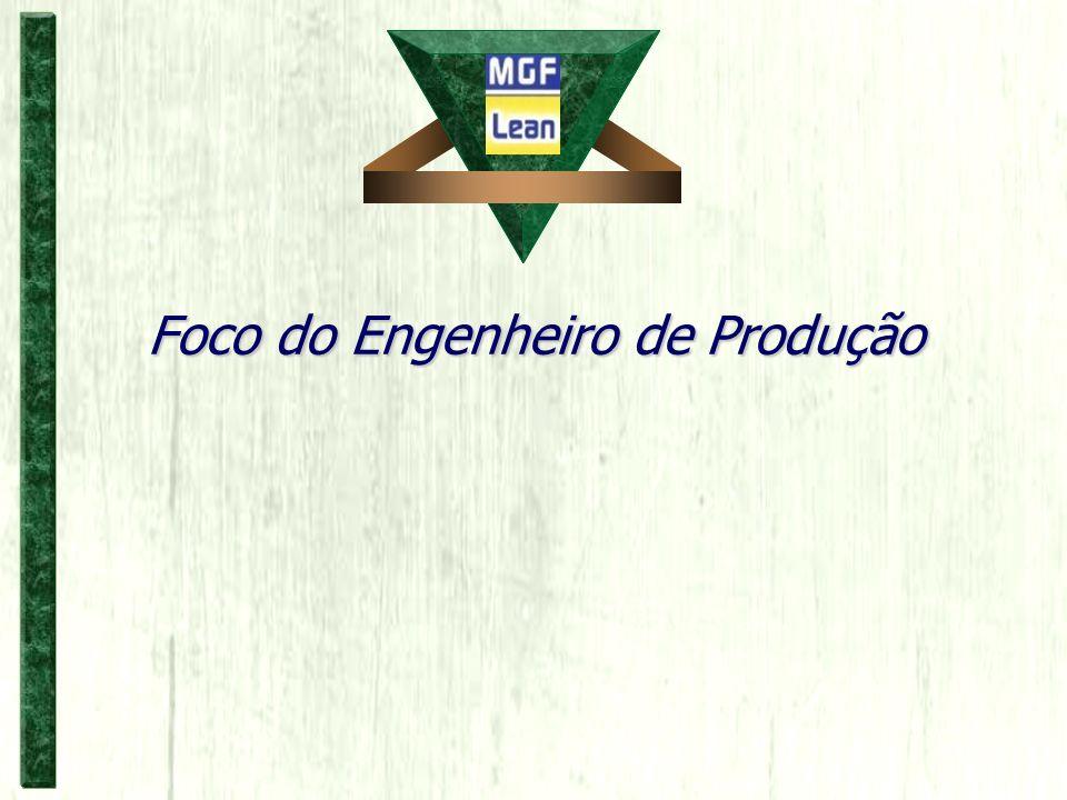 Foco do Engenheiro de Produção