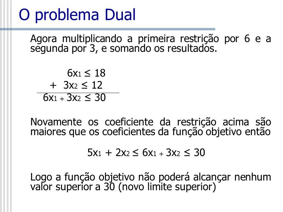 O problema Dual Agora multiplicando a primeira restrição por 6 e a segunda por 3, e somando os resultados.