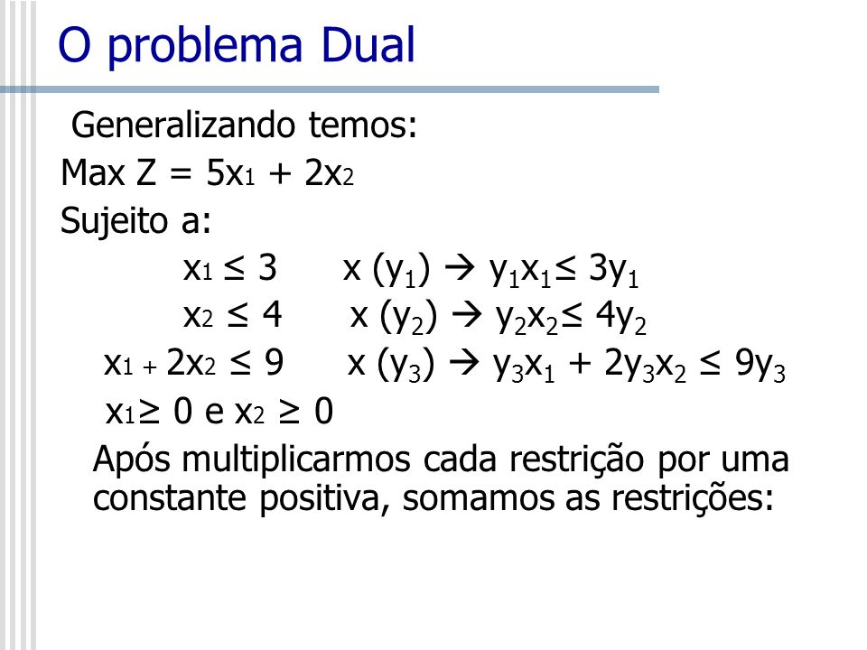 O problema Dual Generalizando temos: Max Z = 5x1 + 2x2 Sujeito a: