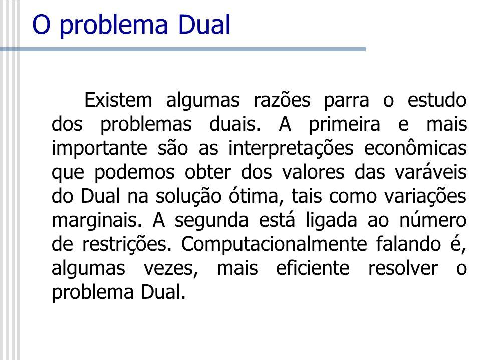 O problema Dual