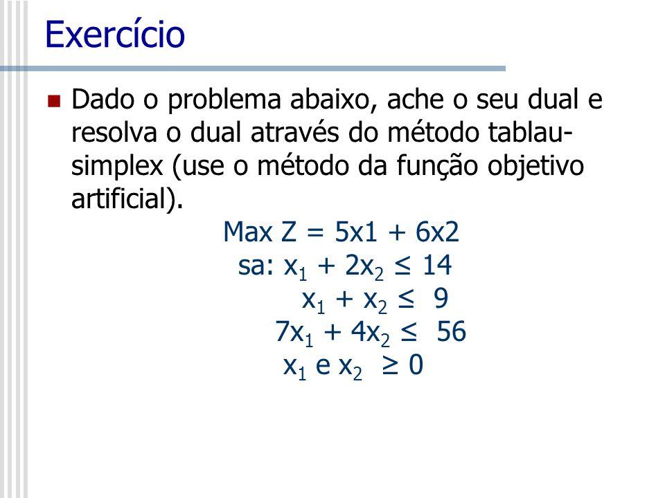 Exercício Dado o problema abaixo, ache o seu dual e resolva o dual através do método tablau-simplex (use o método da função objetivo artificial).