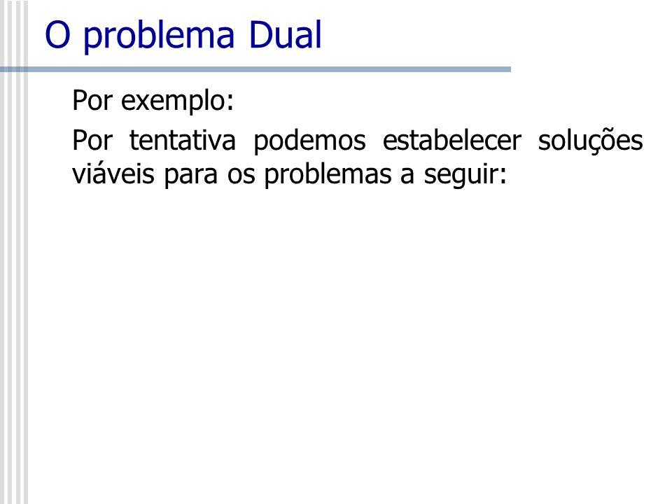 O problema Dual Por exemplo: