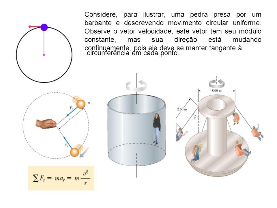 Considere, para ilustrar, uma pedra presa por um barbante e descrevendo movimento circular uniforme. Observe o vetor velocidade, este vetor tem seu módulo constante, mas sua direção está mudando continuamente, pois ele deve se manter tangente à