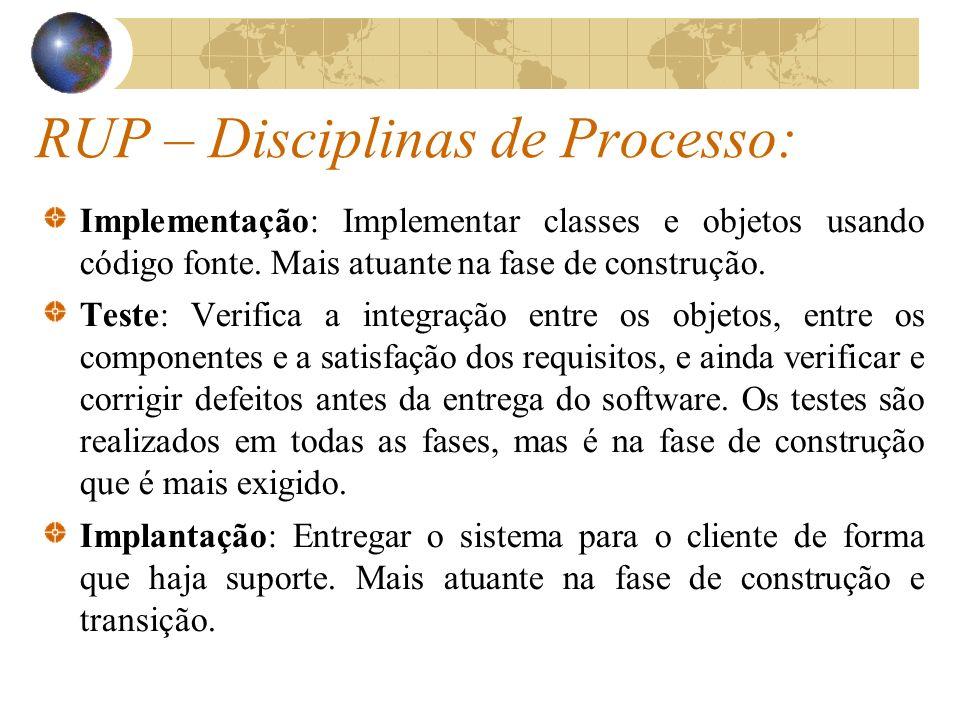 RUP – Disciplinas de Processo: