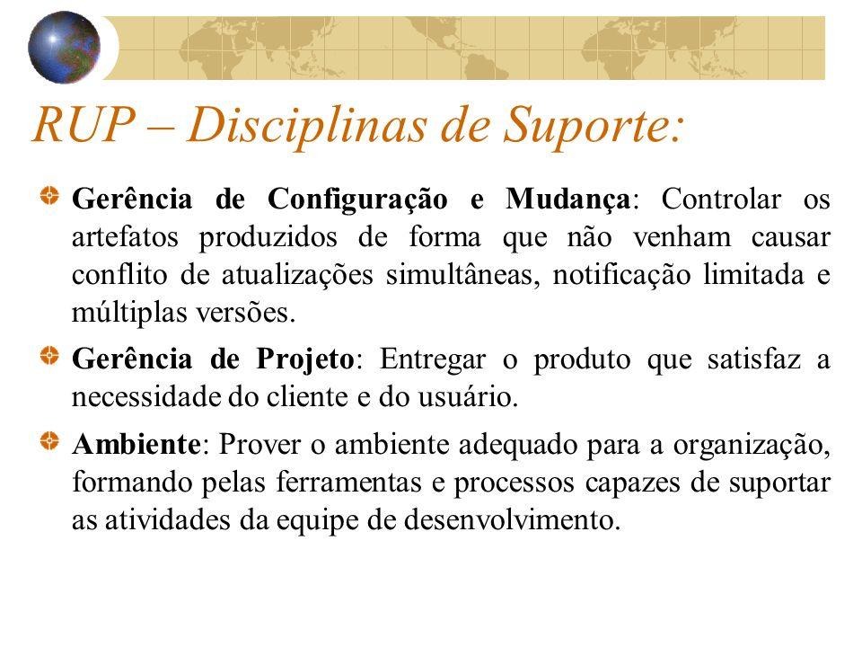 RUP – Disciplinas de Suporte: