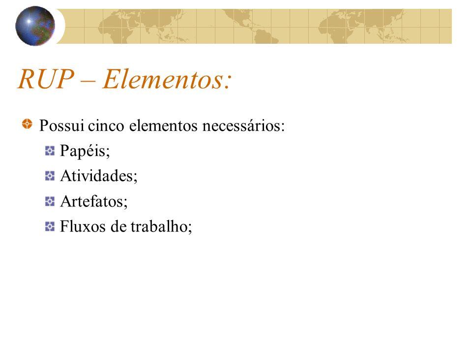 RUP – Elementos: Possui cinco elementos necessários: Papéis;