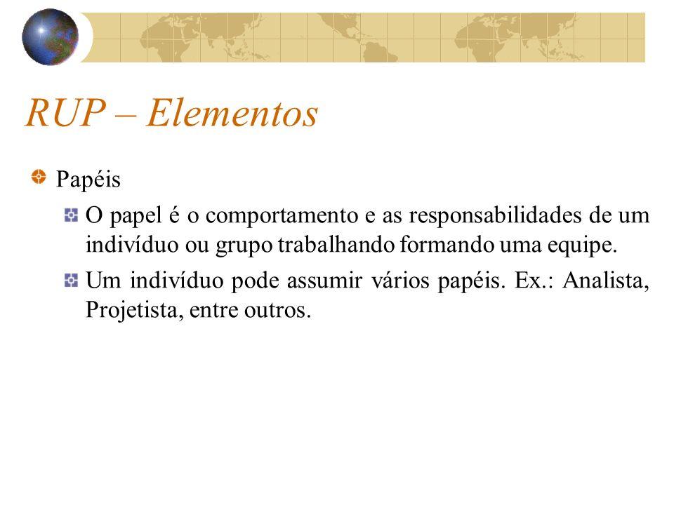 RUP – Elementos Papéis. O papel é o comportamento e as responsabilidades de um indivíduo ou grupo trabalhando formando uma equipe.