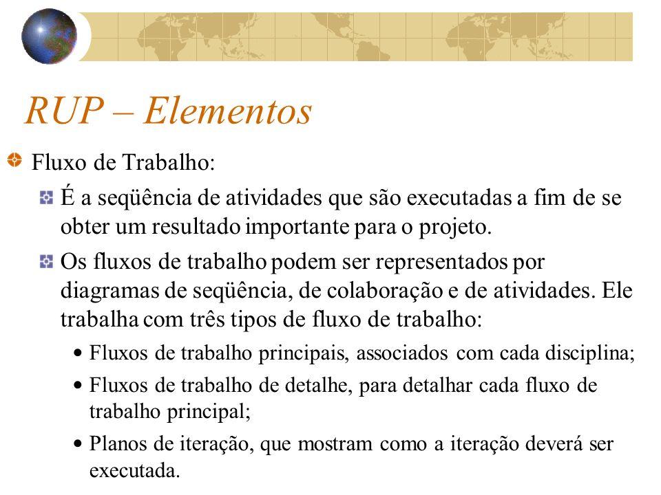 RUP – Elementos Fluxo de Trabalho: