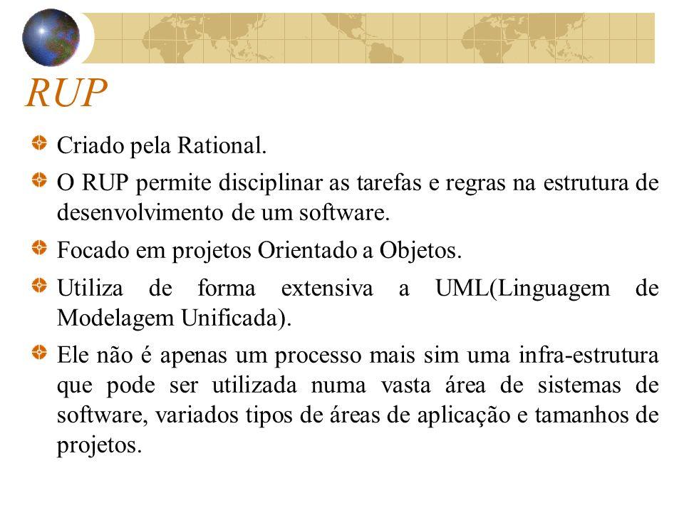 RUP Criado pela Rational.