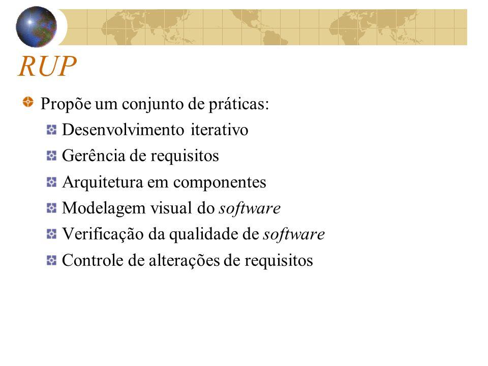 RUP Propõe um conjunto de práticas: Desenvolvimento iterativo