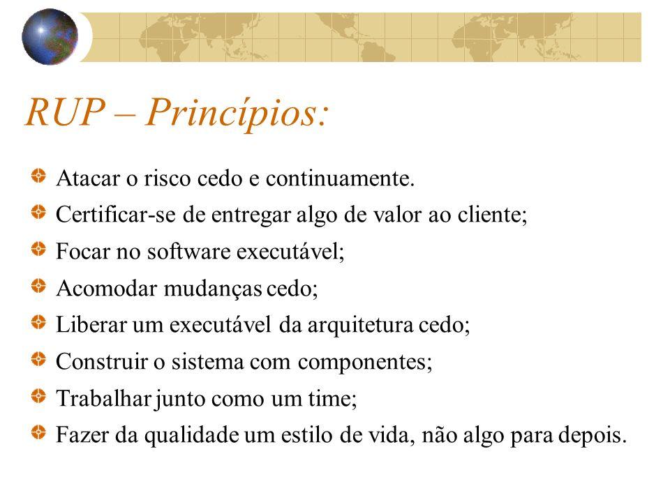 RUP – Princípios: Atacar o risco cedo e continuamente.