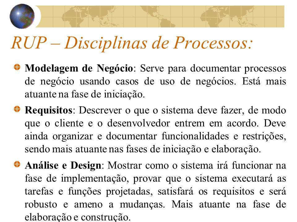 RUP – Disciplinas de Processos: