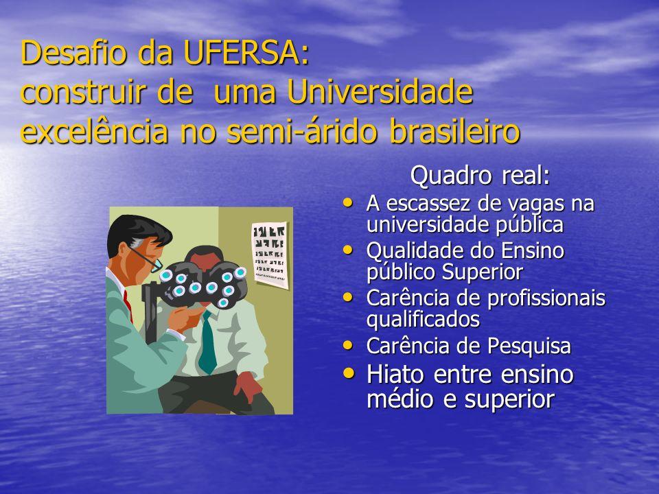 Desafio da UFERSA: construir de uma Universidade excelência no semi-árido brasileiro