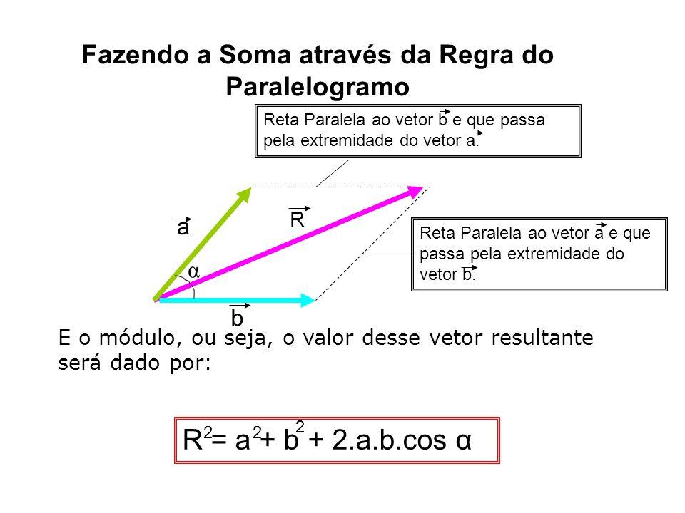 Fazendo a Soma através da Regra do Paralelogramo