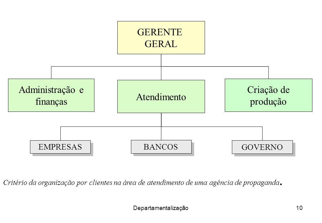 Administração e finanças