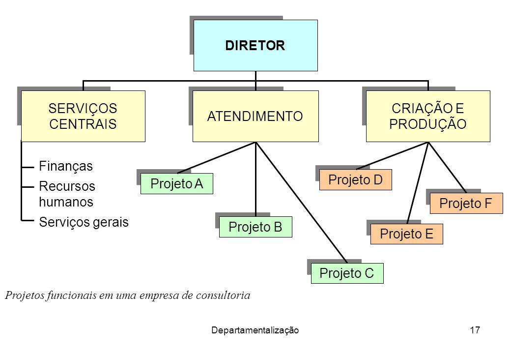 DIRETOR SERVIÇOS CENTRAIS ATENDIMENTO CRIAÇÃO E PRODUÇÃO