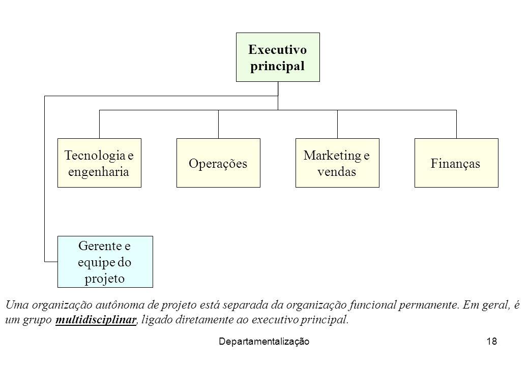 Gerente e equipe do projeto Tecnologia e engenharia Operações Finanças