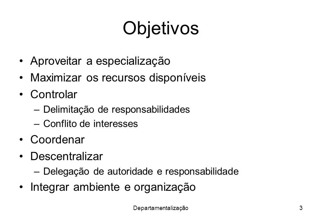 Objetivos Aproveitar a especialização
