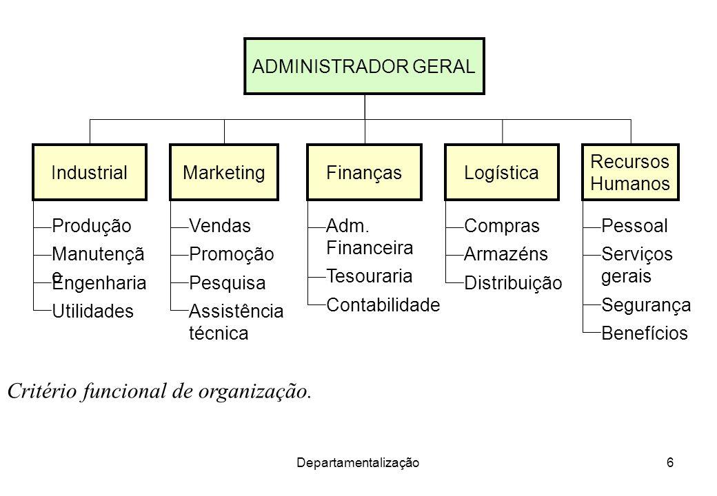Critério funcional de organização.