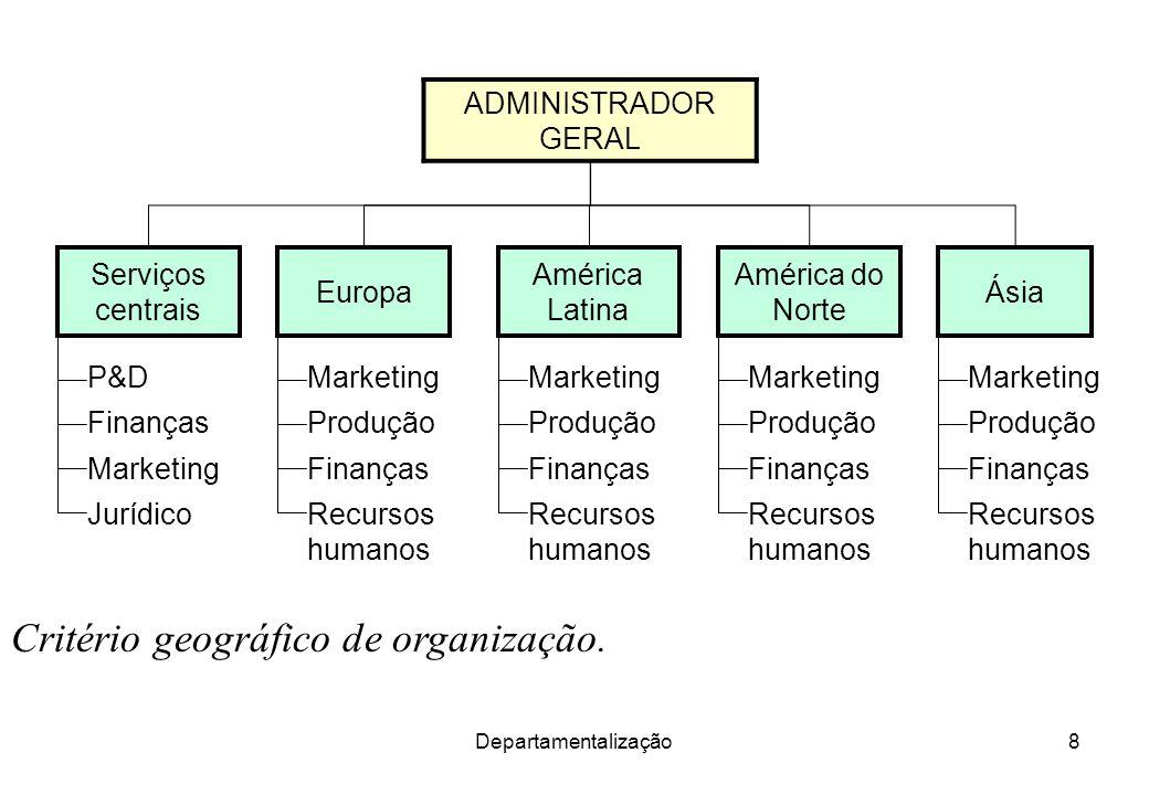 Critério geográfico de organização.