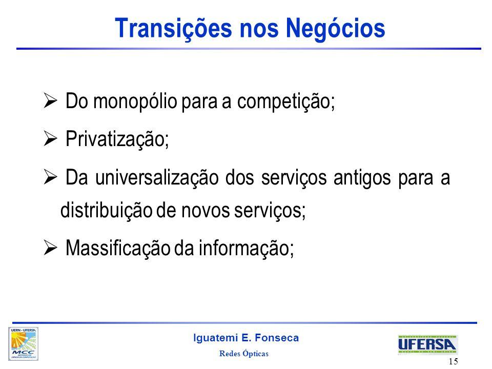 Transições nos Negócios