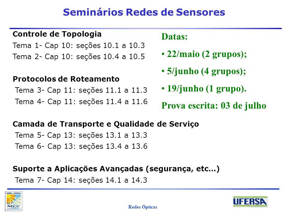 Seminários Redes de Sensores