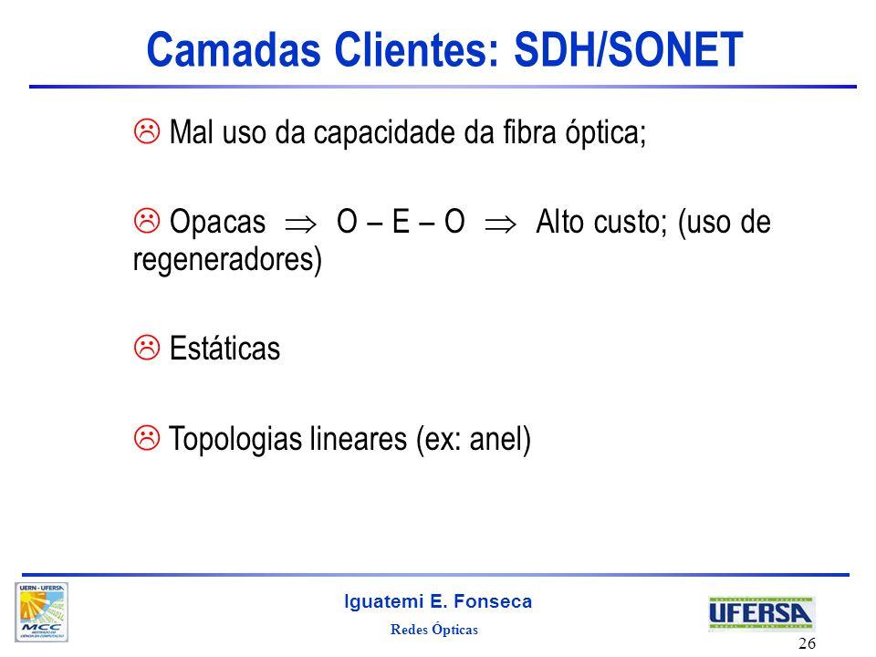 Camadas Clientes: SDH/SONET