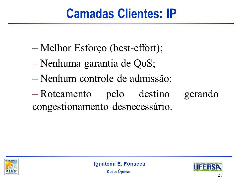 Camadas Clientes: IP Melhor Esforço (best-effort);