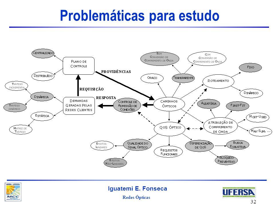 Problemáticas para estudo