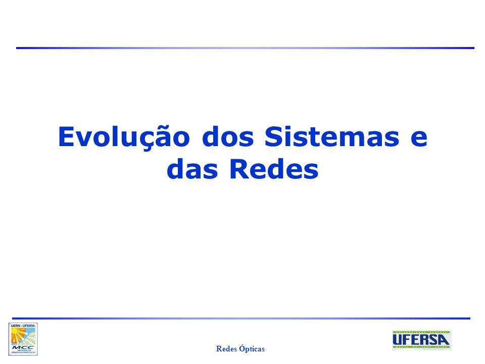 Evolução dos Sistemas e das Redes