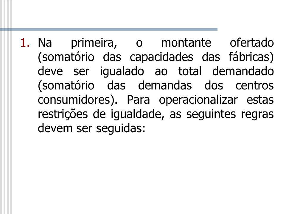1. Na primeira, o montante ofertado (somatório das capacidades das fábricas) deve ser igualado ao total demandado (somatório das demandas dos centros consumidores).
