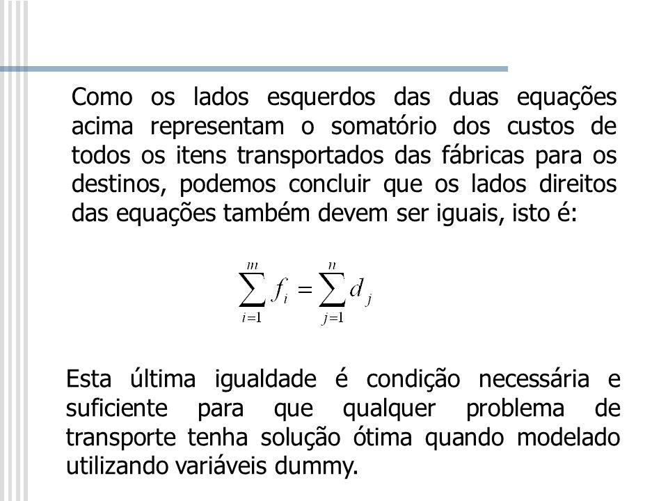 Como os lados esquerdos das duas equações acima representam o somatório dos custos de todos os itens transportados das fábricas para os destinos, podemos concluir que os lados direitos das equações também devem ser iguais, isto é: