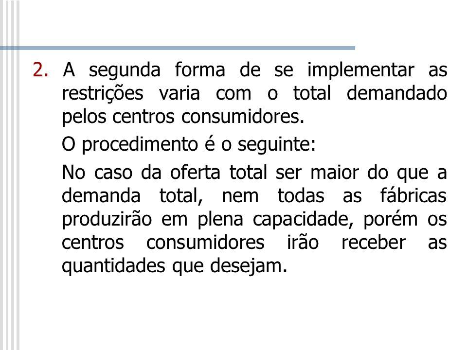 2. A segunda forma de se implementar as restrições varia com o total demandado pelos centros consumidores.