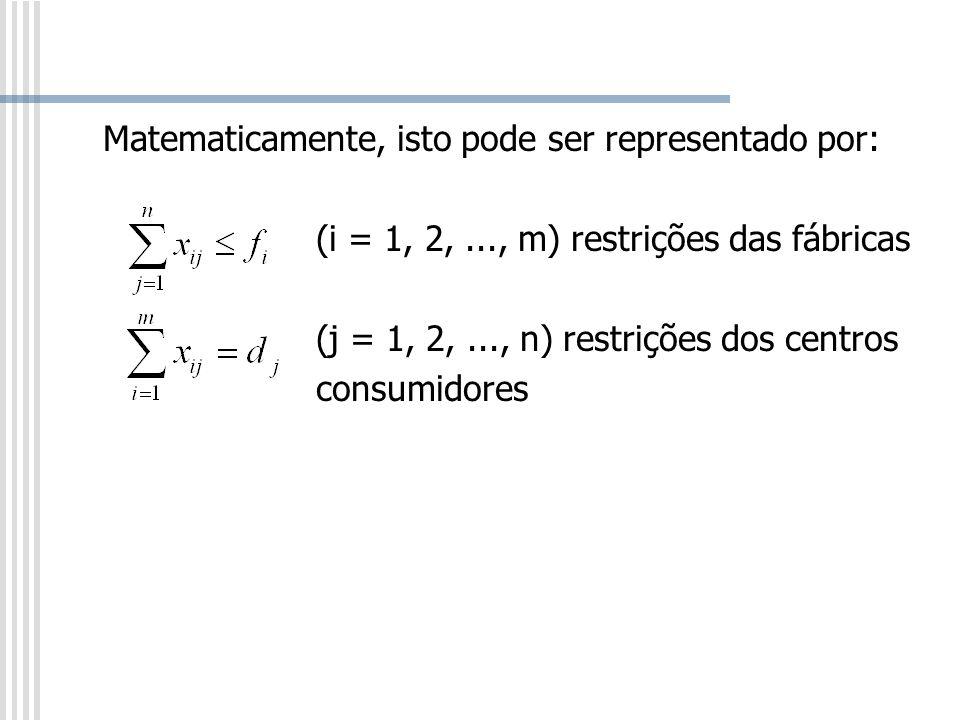 Matematicamente, isto pode ser representado por: