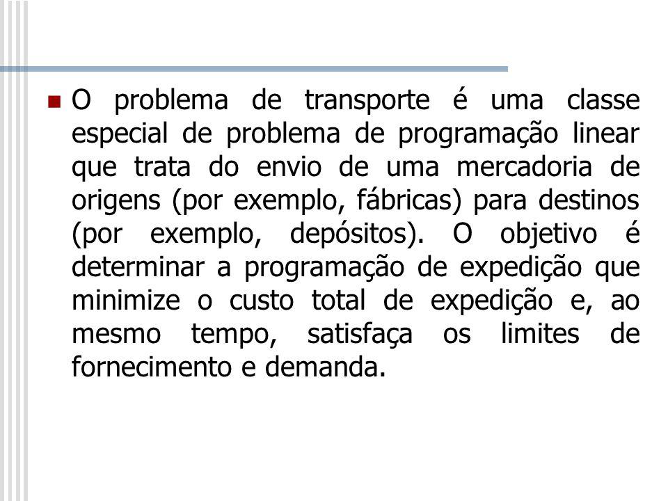 O problema de transporte é uma classe especial de problema de programação linear que trata do envio de uma mercadoria de origens (por exemplo, fábricas) para destinos (por exemplo, depósitos).