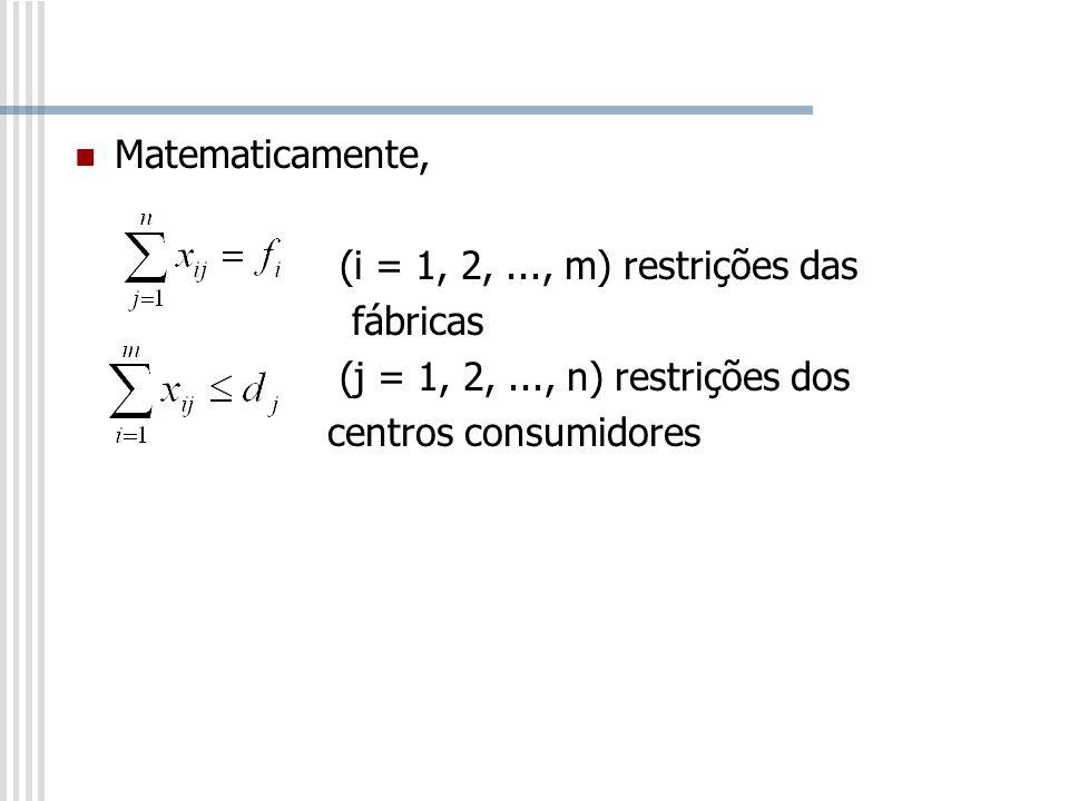 Matematicamente, (i = 1, 2, ..., m) restrições das.
