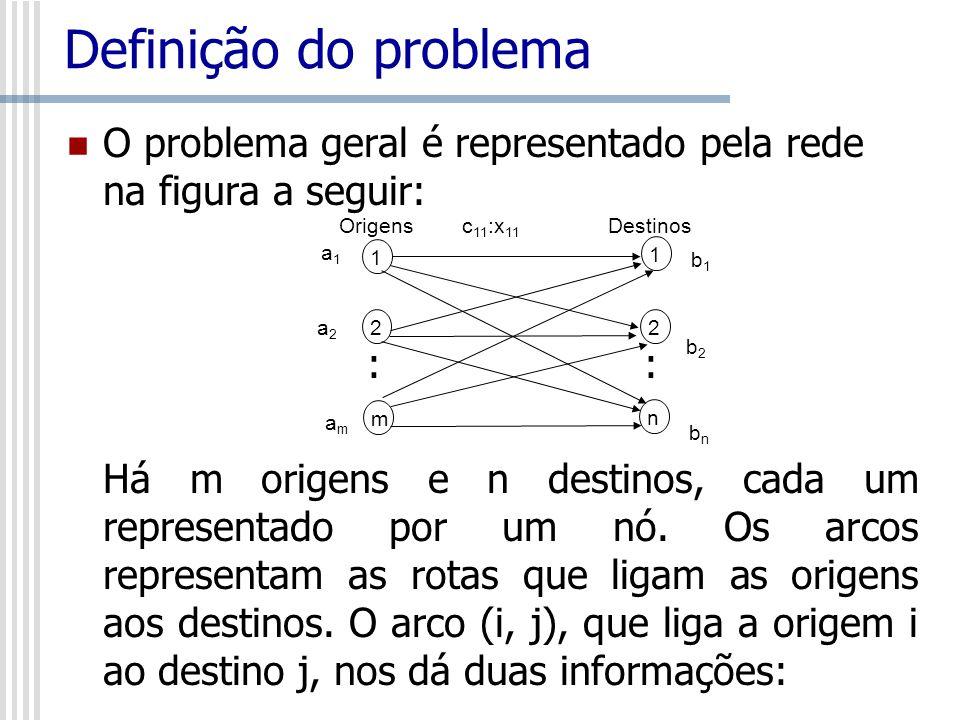 Definição do problema O problema geral é representado pela rede na figura a seguir: : :