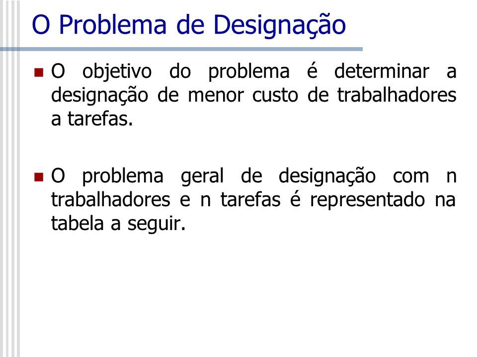 O Problema de Designação