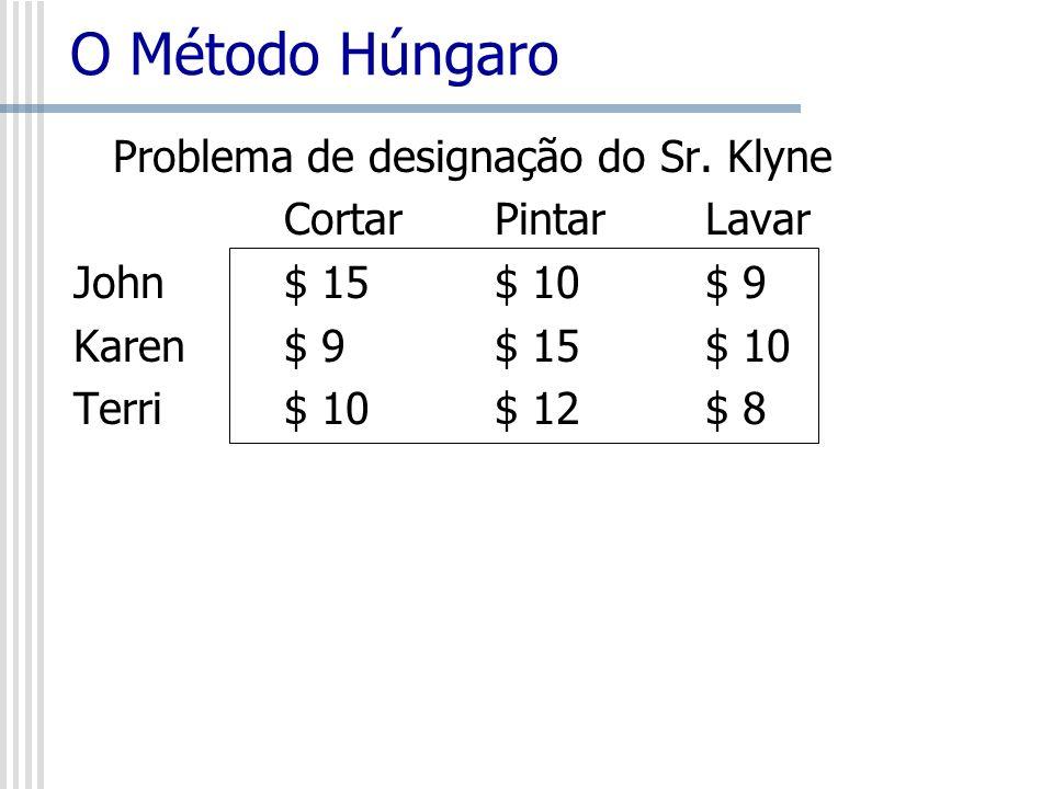 O Método Húngaro Problema de designação do Sr. Klyne