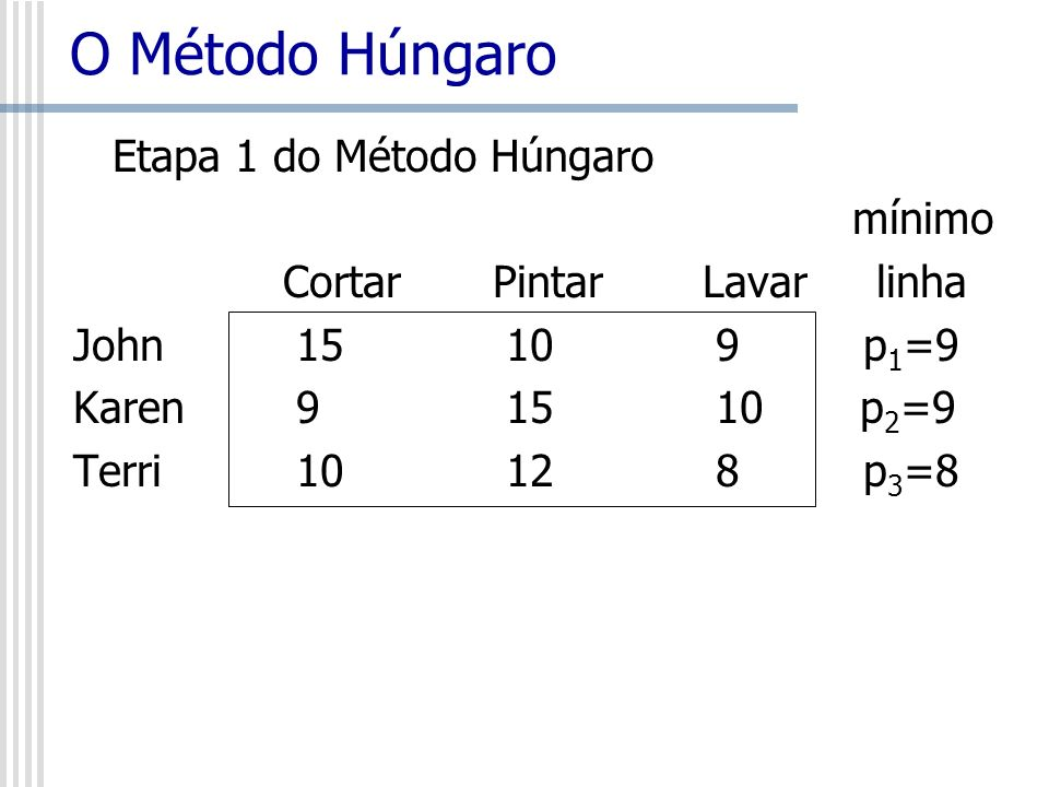 O Método Húngaro Etapa 1 do Método Húngaro mínimo