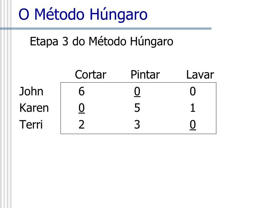 O Método Húngaro Etapa 3 do Método Húngaro Cortar Pintar Lavar