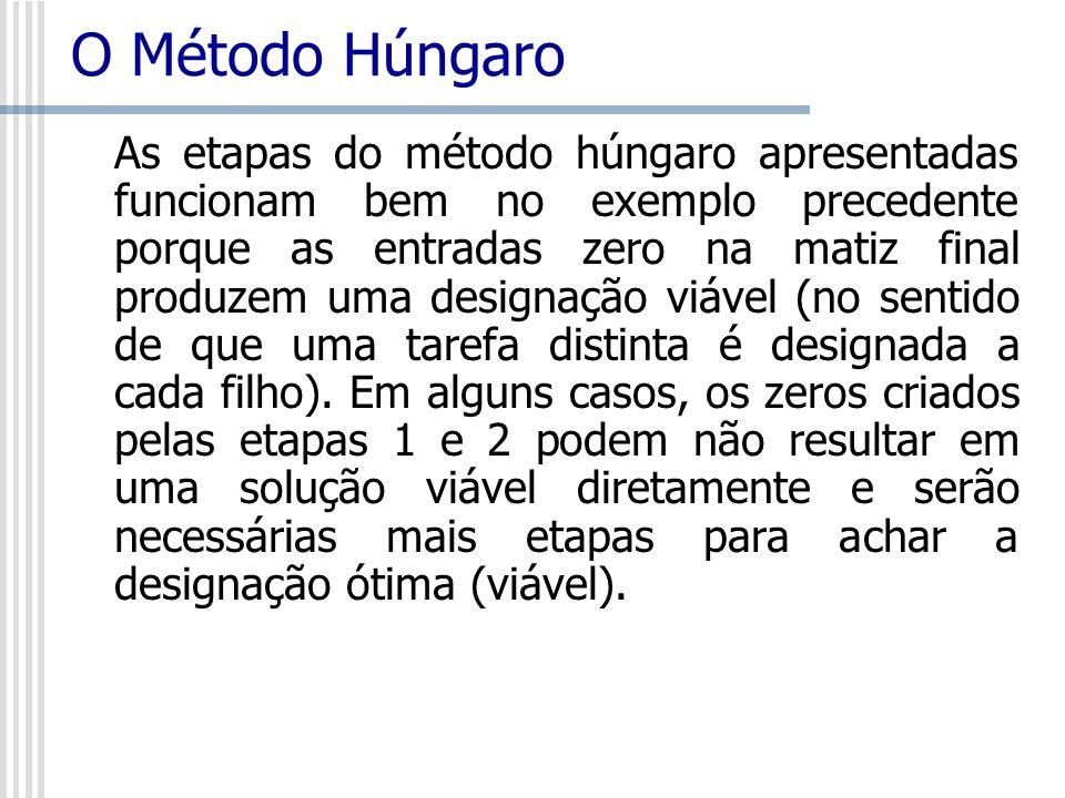 O Método Húngaro