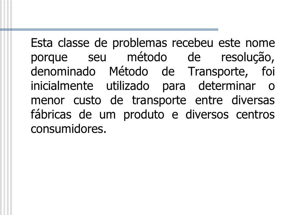 Esta classe de problemas recebeu este nome porque seu método de resolução, denominado Método de Transporte, foi inicialmente utilizado para determinar o menor custo de transporte entre diversas fábricas de um produto e diversos centros consumidores.
