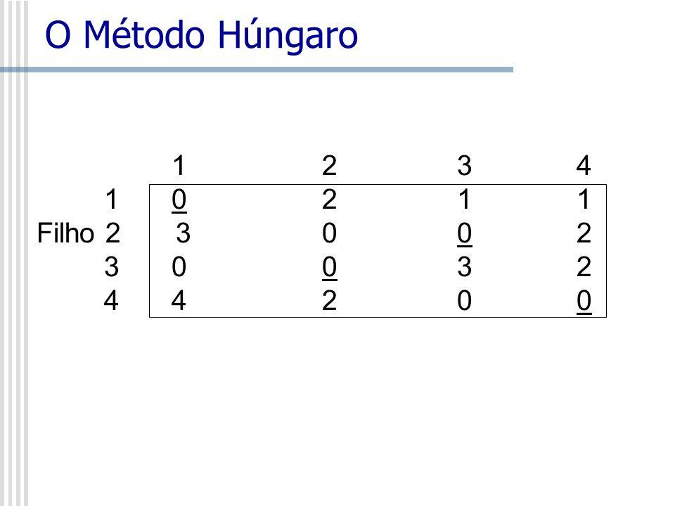 O Método Húngaro 1 2 3 4. 1 0 2 1 1. Filho 2 3 0 0 2. 3 0 0 3 2.