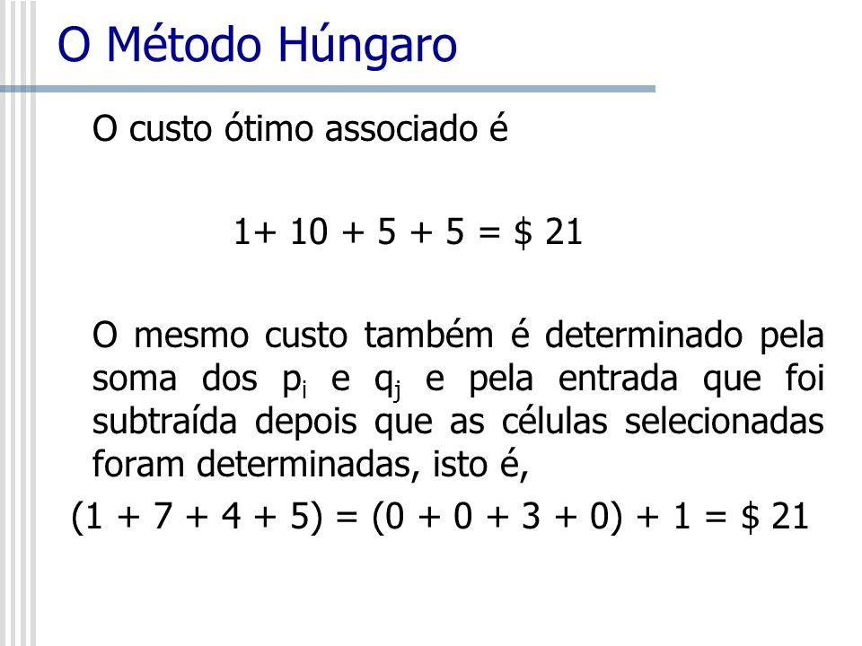 O Método Húngaro O custo ótimo associado é 1+ 10 + 5 + 5 = $ 21