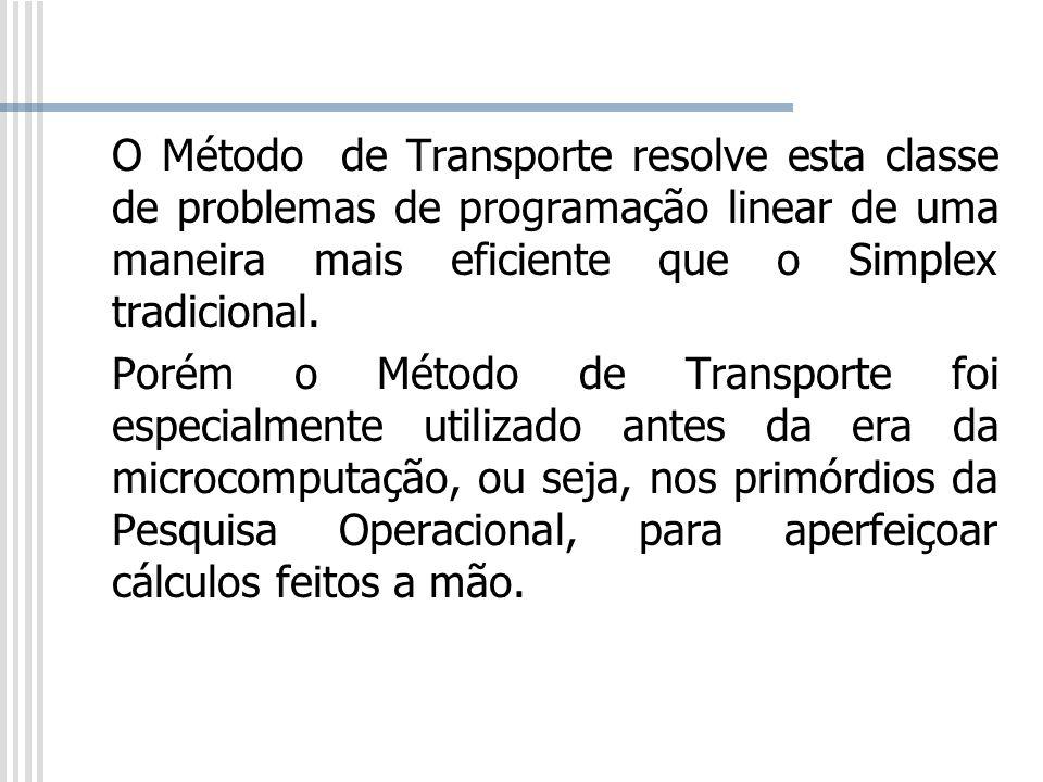 O Método de Transporte resolve esta classe de problemas de programação linear de uma maneira mais eficiente que o Simplex tradicional.